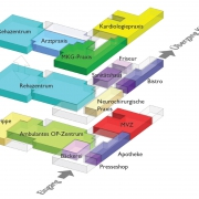 Ärztehaus Bremerhaven-Reinkenheide Büro Schümann Sunder-Plassmann und Partner